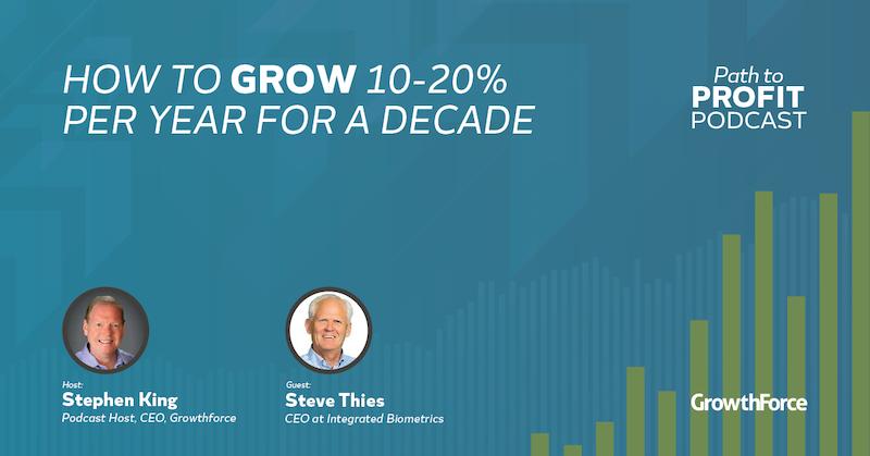 GrowthForce Path To Profit Steve Thies
