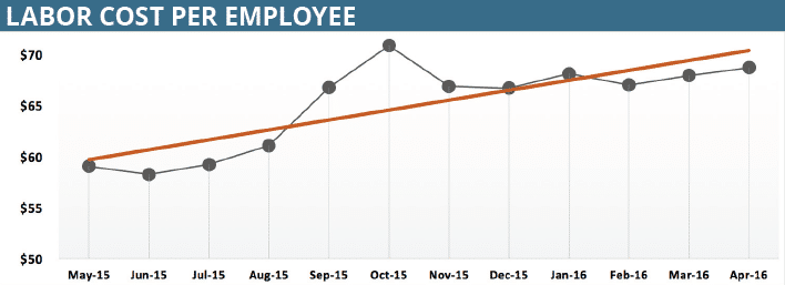 Labor_Cost_Per_Employee-016865-edited.png